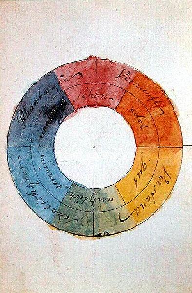 Farbenkreis Goethe